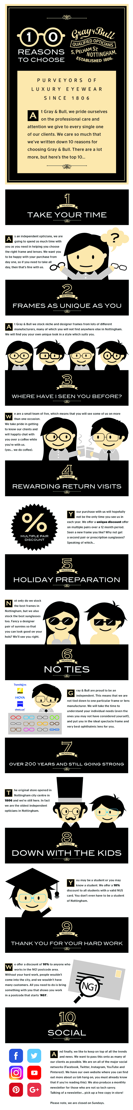 Top 10 reasons to choose Gray and Bull Styling Opticians